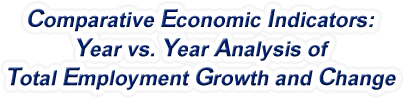 Indiana - Year vs. Year Analysis of Total Employment Growth and Change, 1969-2017