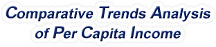 Indiana - Comparative Trends Analysis of Per Capita Personal Income, 1969-2017
