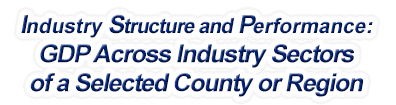 Indiana - Gross Domestic Product Across Industry Sectors of a Selected County or Region