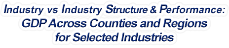 Indiana - Industry vs. Industry Structure & Performance: GDP Across Counties and Regions for Selected Industries