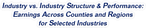 Indiana - Industry vs. Industry Structure & Performance: Employment Across Counties and Regions for Selected Industries