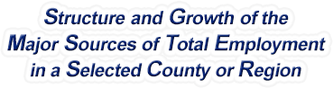 Indiana Structure & Growth of the Major Sources of Total Employment in a Selected County or Region