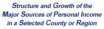 Indiana Structure & Growth of the Major Sources of Personal Income in a Selected County or Region